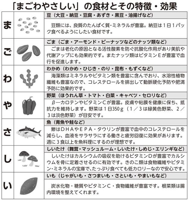 magowayasashii