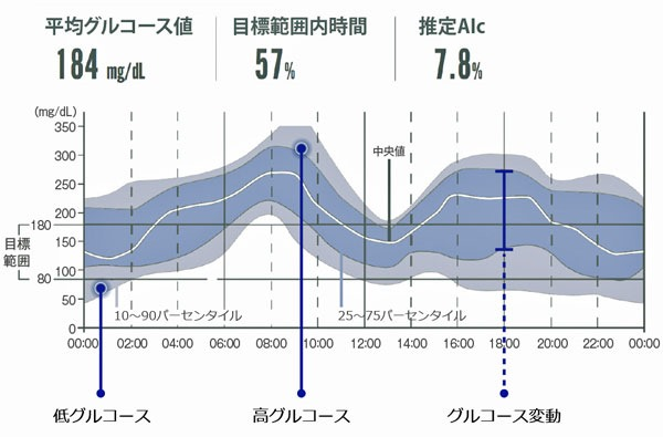 表紙グラフ